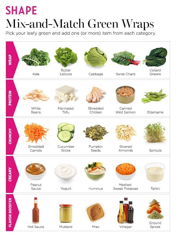 Salotų lentelės. Lentelės padės pasigaminti norimas salotas - bulviukose.lt