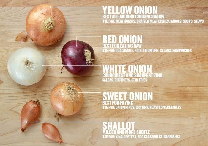 Svogūnų lentelė - bulviukose.lt