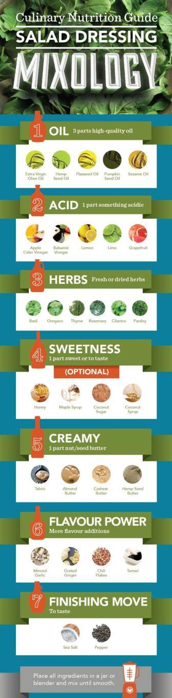 Padažų receptai salotoms - bulviukose.lt