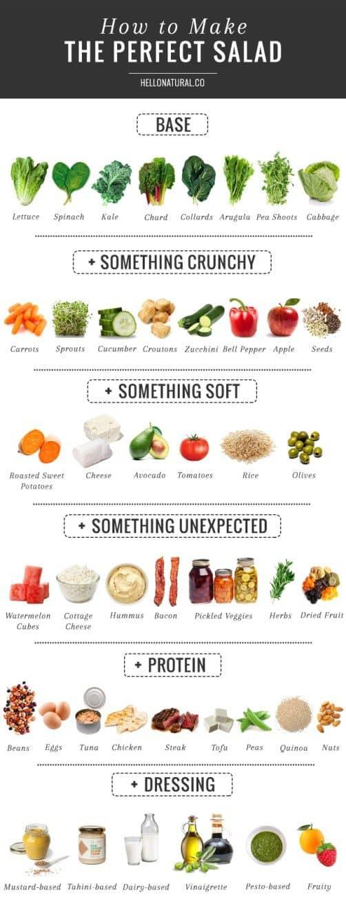 Salotų gaminimo lentelė - bulviukose.lt